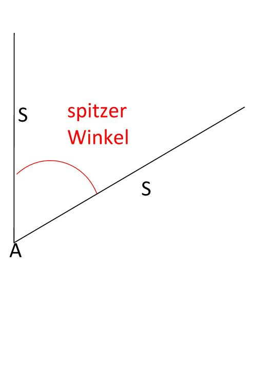 Datei Spitzer Winkel Pdf Grundschullernportal